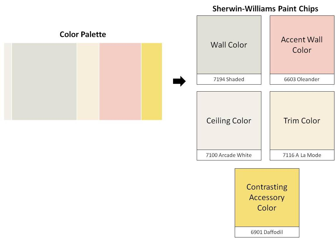 color schemes inspire and saturate your paint color palette ...